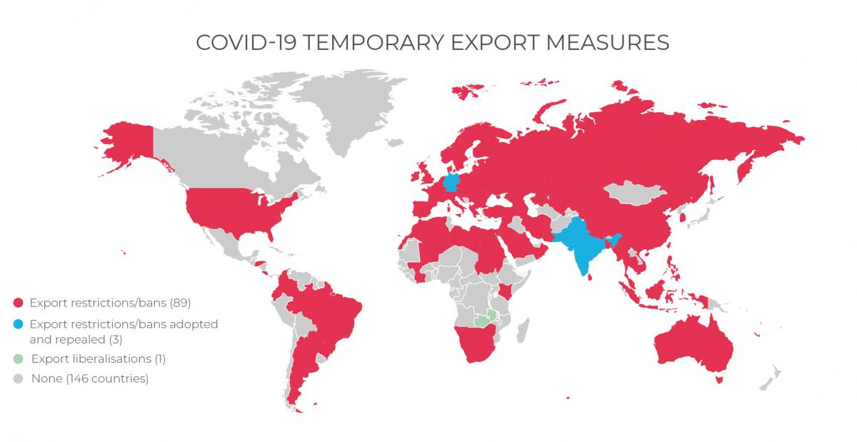 RSFL Covid-19 Temporary Export Measures